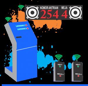 Paket Sistem Antrian QZE Tipe Minimalis